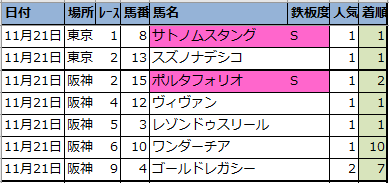 f:id:onix-oniku:20201126234523p:plain