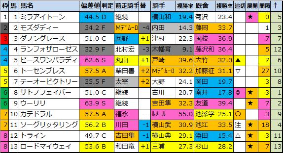 f:id:onix-oniku:20201127164501p:plain