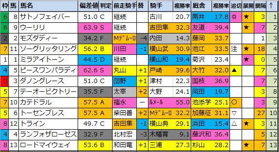 f:id:onix-oniku:20201127164745p:plain