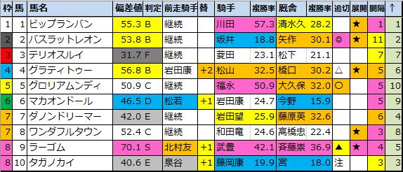 f:id:onix-oniku:20201127171137p:plain