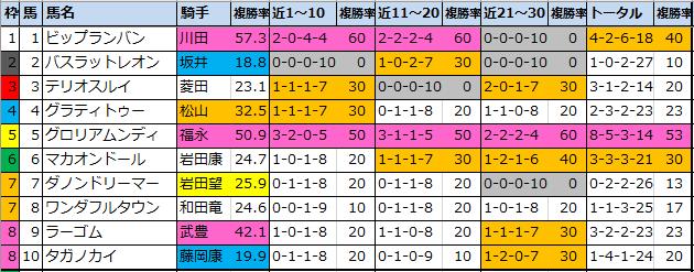 f:id:onix-oniku:20201127171246p:plain