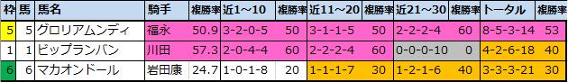 f:id:onix-oniku:20201127171338p:plain