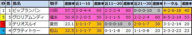 f:id:onix-oniku:20201127171439p:plain
