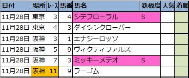 f:id:onix-oniku:20201127180529p:plain