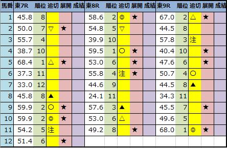 f:id:onix-oniku:20201127180904p:plain
