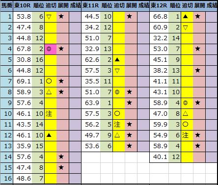 f:id:onix-oniku:20201127180941p:plain