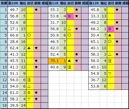 f:id:onix-oniku:20201127181044p:plain