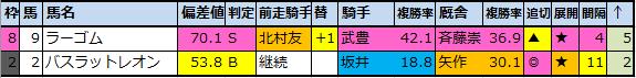f:id:onix-oniku:20201128071104p:plain