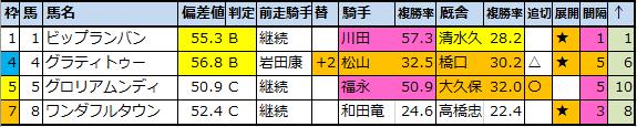 f:id:onix-oniku:20201128071904p:plain
