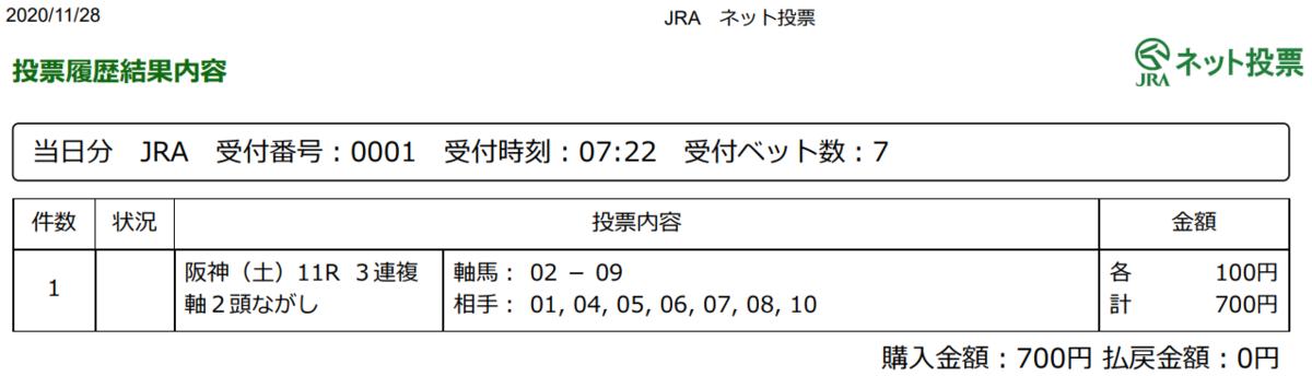 f:id:onix-oniku:20201128072357p:plain