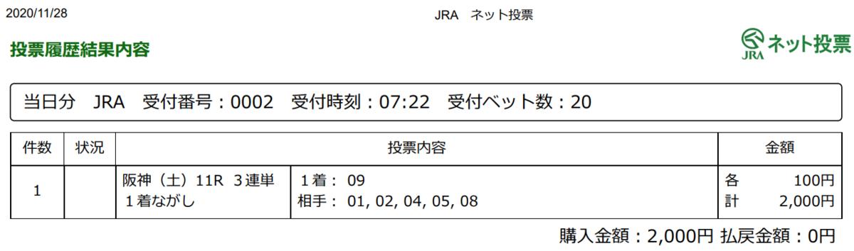 f:id:onix-oniku:20201128072515p:plain