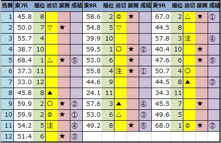 f:id:onix-oniku:20201128142526p:plain