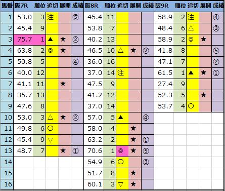 f:id:onix-oniku:20201128144152p:plain