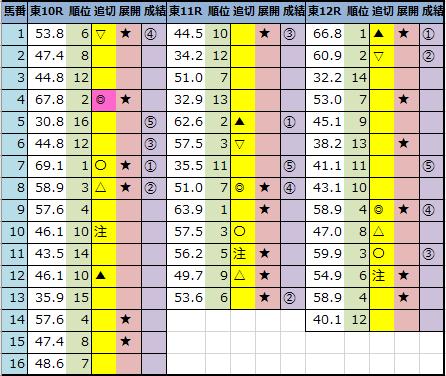 f:id:onix-oniku:20201128161849p:plain