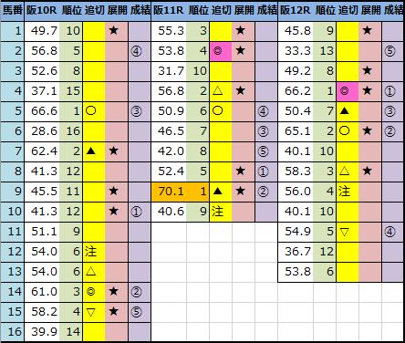 f:id:onix-oniku:20201128162900p:plain