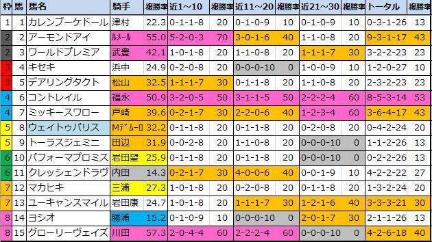 f:id:onix-oniku:20201128173825p:plain