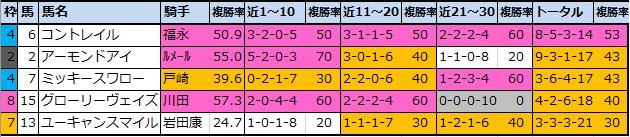 f:id:onix-oniku:20201128173937p:plain