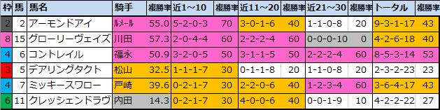 f:id:onix-oniku:20201128174035p:plain