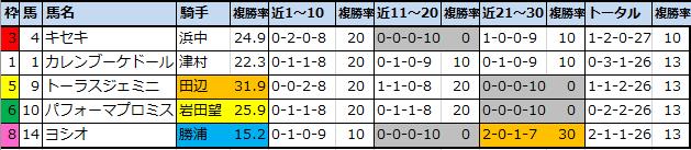 f:id:onix-oniku:20201128174105p:plain