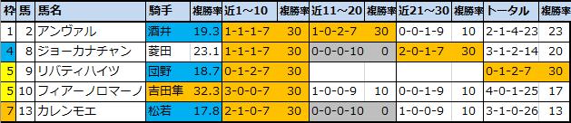 f:id:onix-oniku:20201128174946p:plain