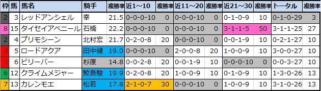 f:id:onix-oniku:20201128175014p:plain