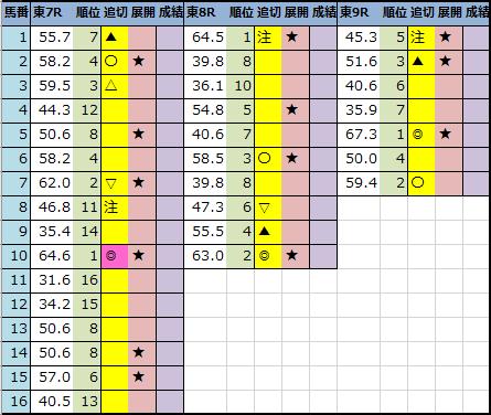 f:id:onix-oniku:20201128201643p:plain