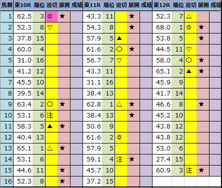 f:id:onix-oniku:20201128201712p:plain
