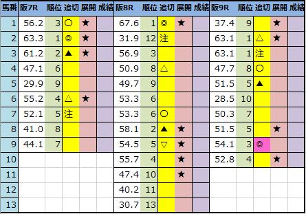 f:id:onix-oniku:20201128201806p:plain