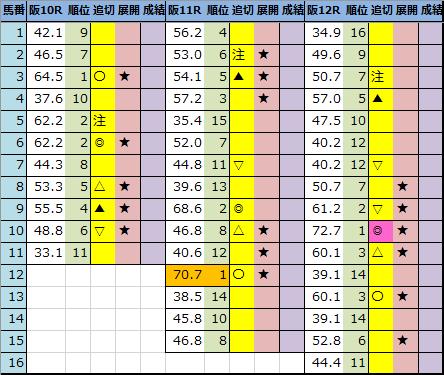 f:id:onix-oniku:20201128201845p:plain