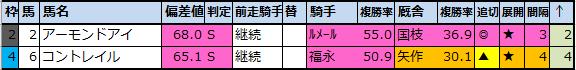 f:id:onix-oniku:20201129065453p:plain
