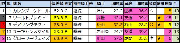 f:id:onix-oniku:20201129071255p:plain