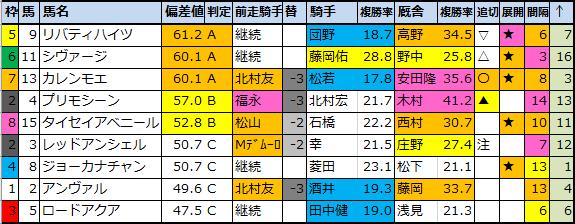 f:id:onix-oniku:20201129080252p:plain