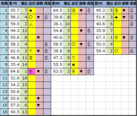 f:id:onix-oniku:20201129141242p:plain