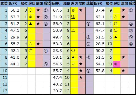 f:id:onix-oniku:20201129141706p:plain