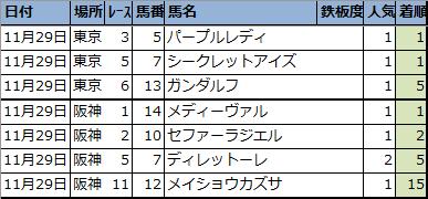 f:id:onix-oniku:20201129152836p:plain