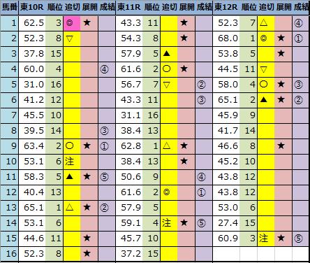 f:id:onix-oniku:20201129160409p:plain
