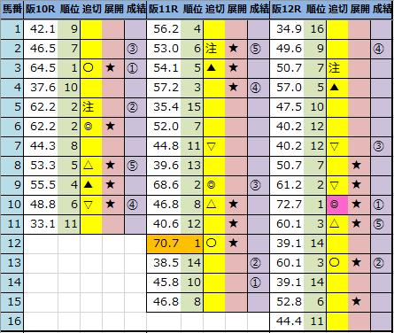 f:id:onix-oniku:20201129163216p:plain