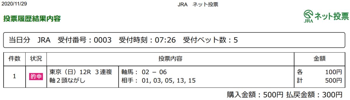 f:id:onix-oniku:20201129164046p:plain