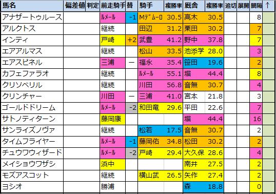 f:id:onix-oniku:20201130214159p:plain