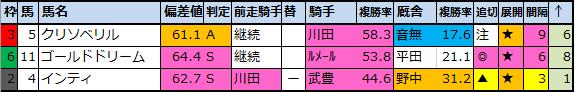 f:id:onix-oniku:20201130215721p:plain