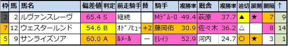 f:id:onix-oniku:20201130215753p:plain