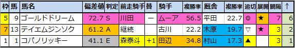 f:id:onix-oniku:20201130215835p:plain