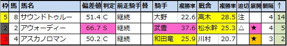 f:id:onix-oniku:20201130220831p:plain