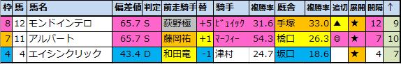 f:id:onix-oniku:20201201165842p:plain