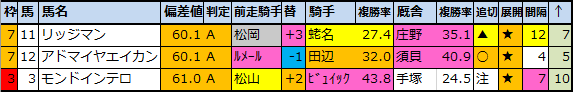 f:id:onix-oniku:20201201165930p:plain