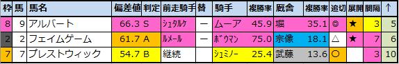 f:id:onix-oniku:20201201170015p:plain