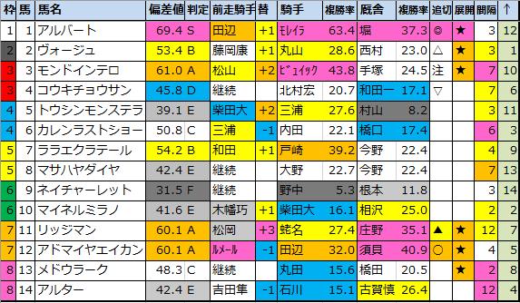f:id:onix-oniku:20201201170251p:plain