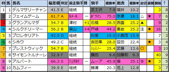 f:id:onix-oniku:20201201170456p:plain