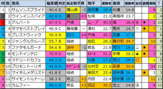 f:id:onix-oniku:20201201170528p:plain