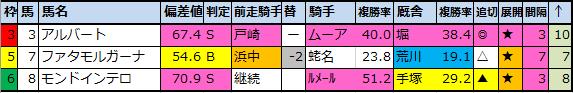f:id:onix-oniku:20201201172919p:plain